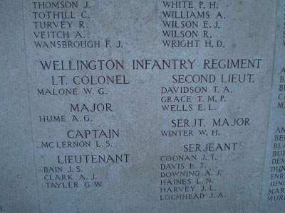 The names of some of the Wellington Infantry Regiment on the plaque at Chunuk Bair. Listed is one Lt Colonel Malone W.G.